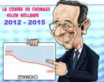 G12.-Politique-La-Courbe-du-Chomage-de-Hollande.jpg