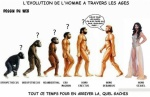 T28.-Humour-Evolution-de-LHomme.jpg