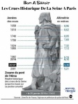 AB24.-Politique-Les-Crues-Historique-De-La-Seine.jpg