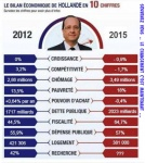 E30.-Politique-Bilan-dun-President-Normal-.jpg